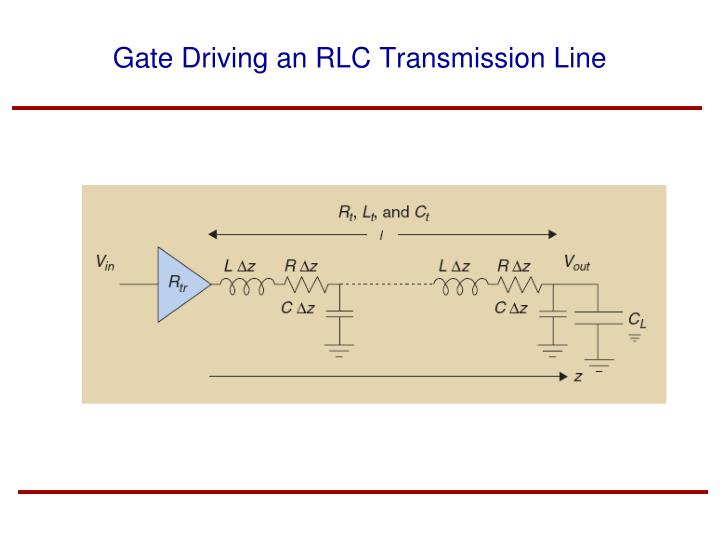 Gate Driving an RLC Transmission Line