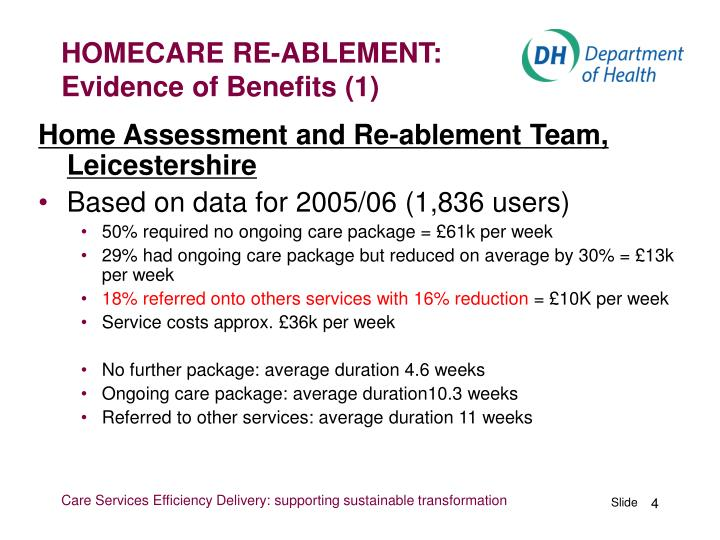 HOMECARE RE-ABLEMENT: Evidence of Benefits (1)
