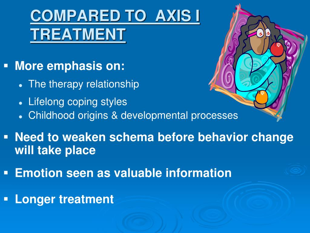 COMPARED TO  AXIS I