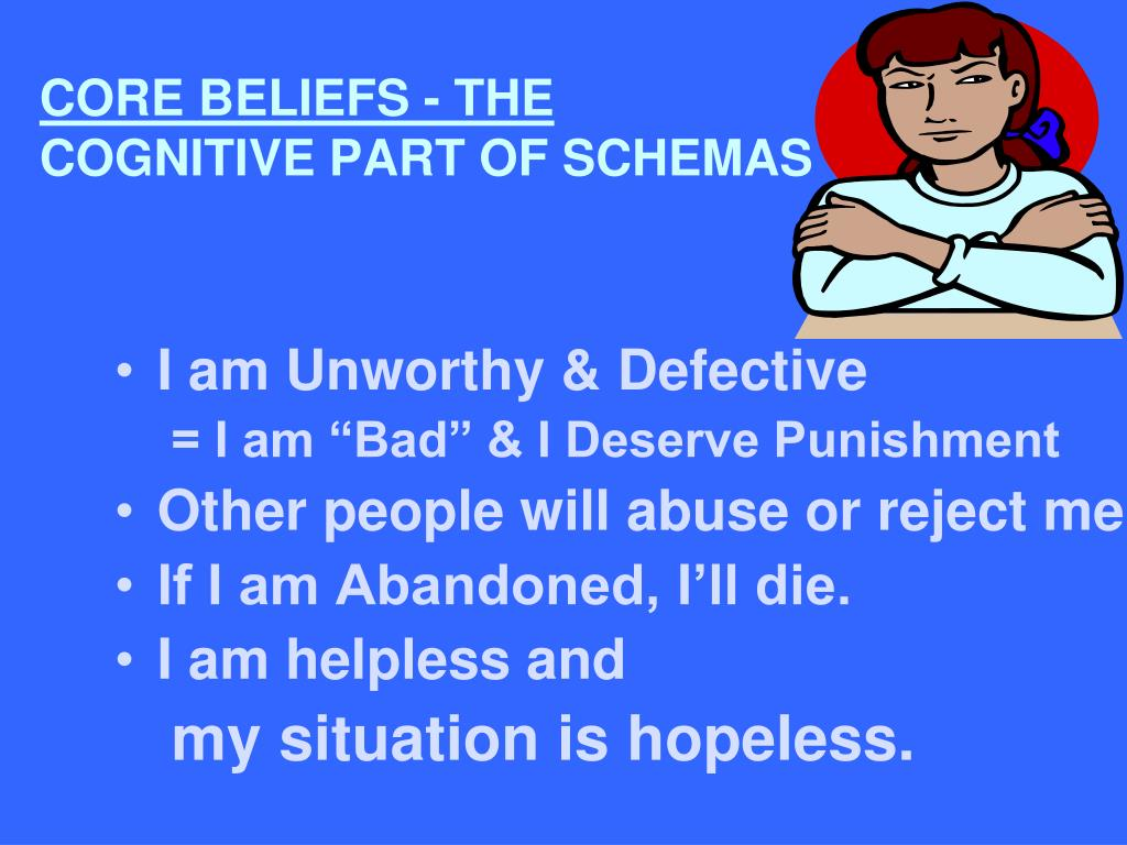 CORE BELIEFS - THE