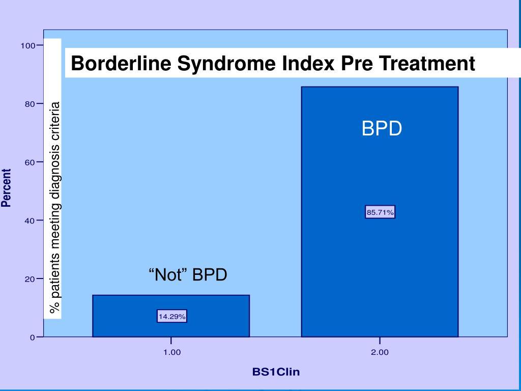 Inpatient BASE Program Results
