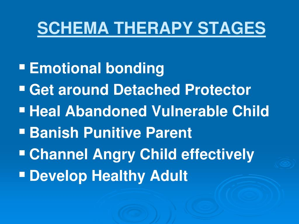 SCHEMA THERAPY STAGES