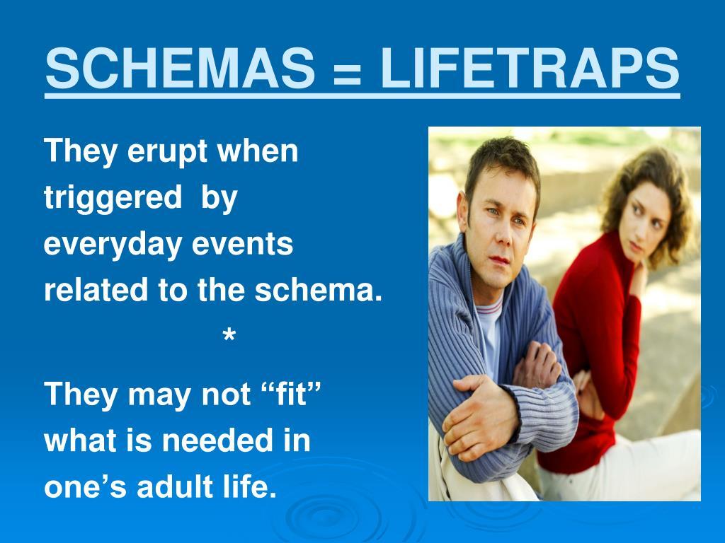 SCHEMAS = LIFETRAPS