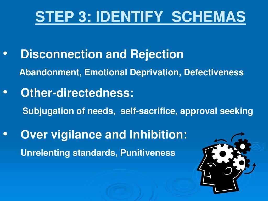 STEP 3: IDENTIFY  SCHEMAS