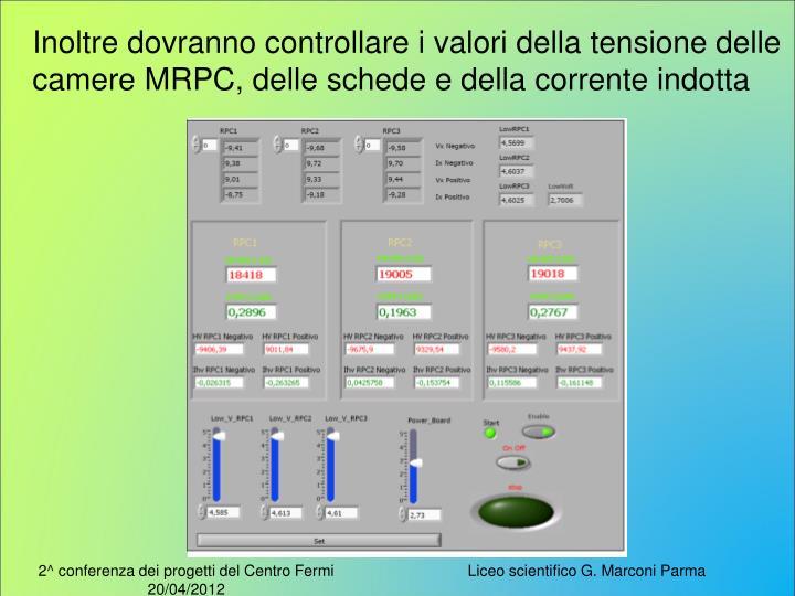 Inoltre dovranno controllare i valori della tensione delle camere MRPC, delle schede e della corrente indotta