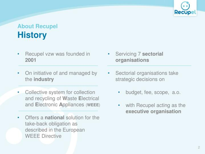 About recupel history