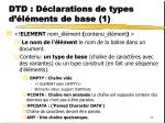 dtd d clarations de types d l ments de base 1