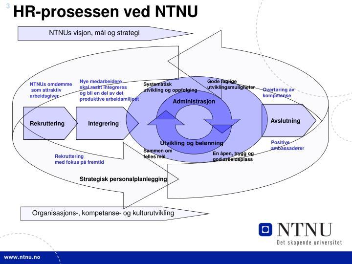 HR-prosessen ved NTNU