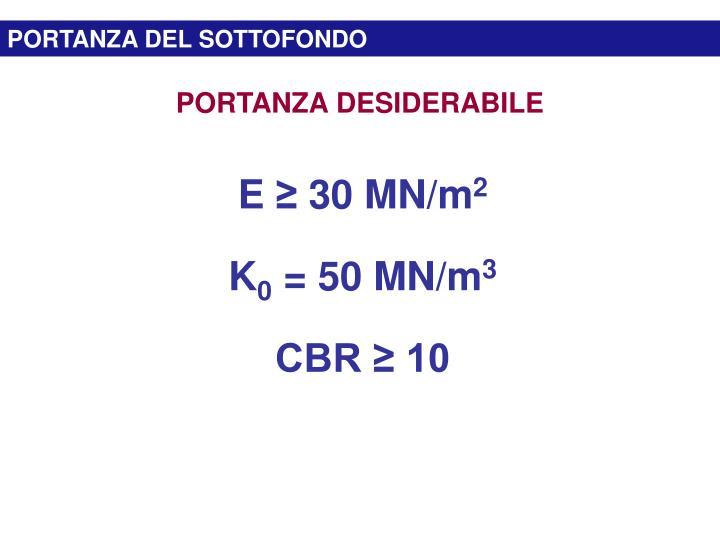 PORTANZA DEL SOTTOFONDO