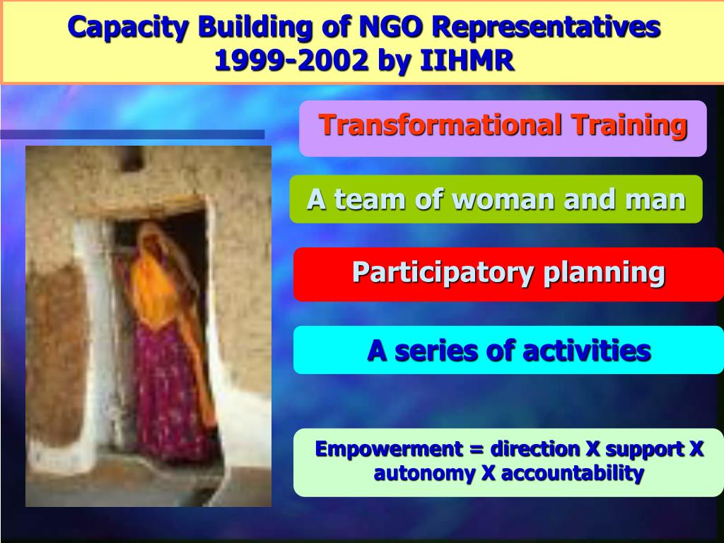 Capacity Building of NGO Representatives