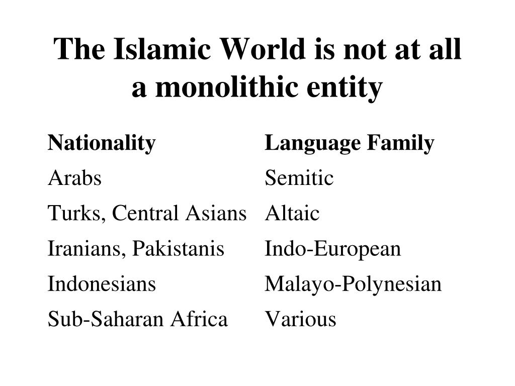 The Islamic World is not at all a monolithic entity