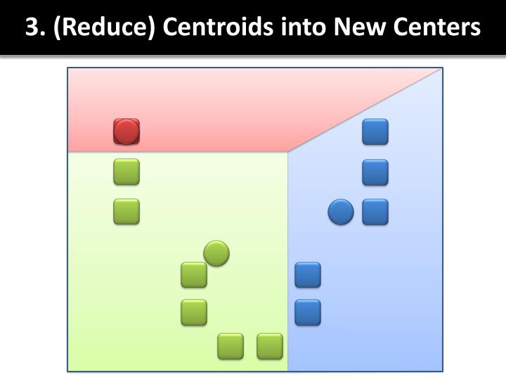 3. (Reduce) Centroids into New Centers