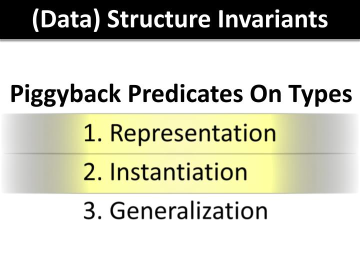 (Data) Structure Invariants