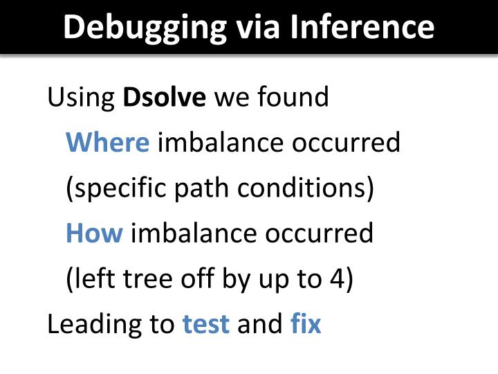 Debugging via Inference