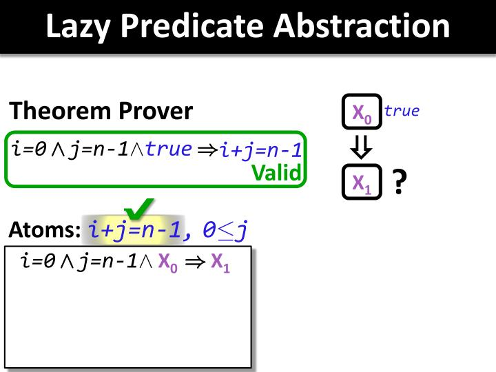 Lazy Predicate Abstraction