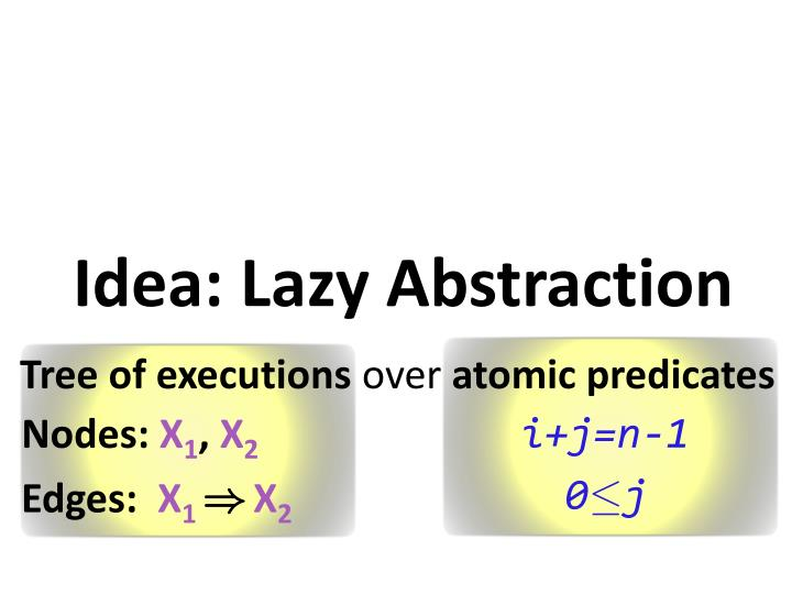 Idea: Lazy Abstraction