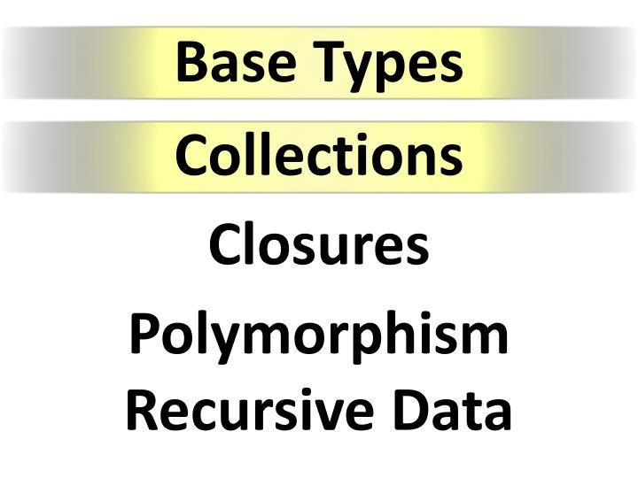 Base Types
