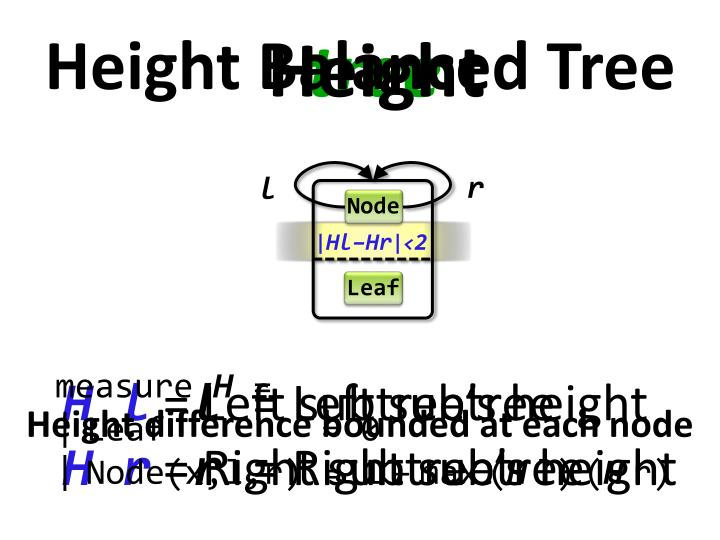 Height Balanced Tree