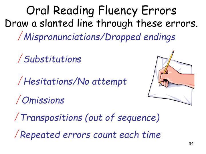 Oral Reading Fluency Errors