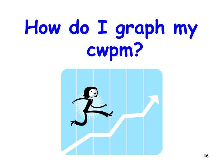 How do I graph my cwpm?