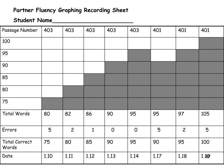 Partner Fluency Graphing Recording Sheet