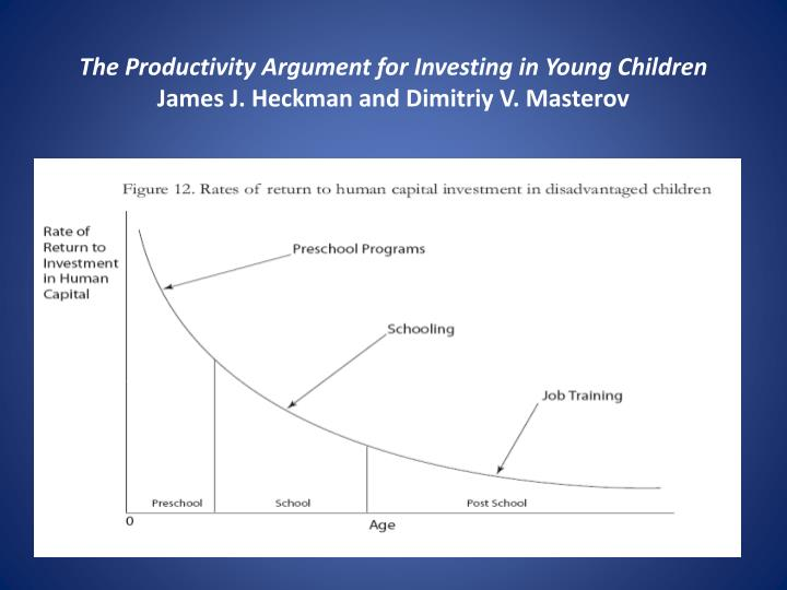 The Productivity Argument for Investing in Young Children