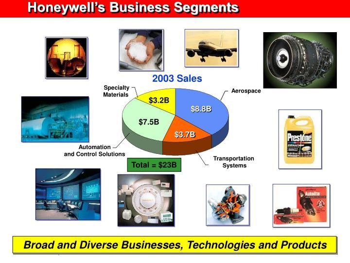 Honeywell's Business Segments