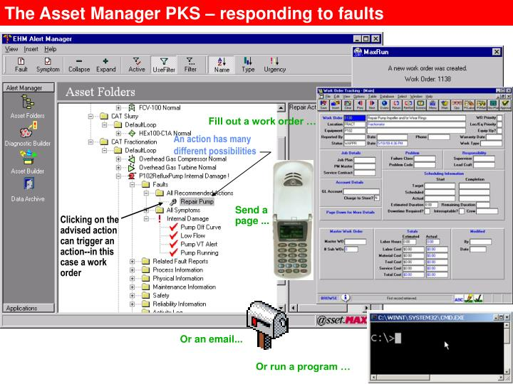 The Asset Manager PKS – responding to faults