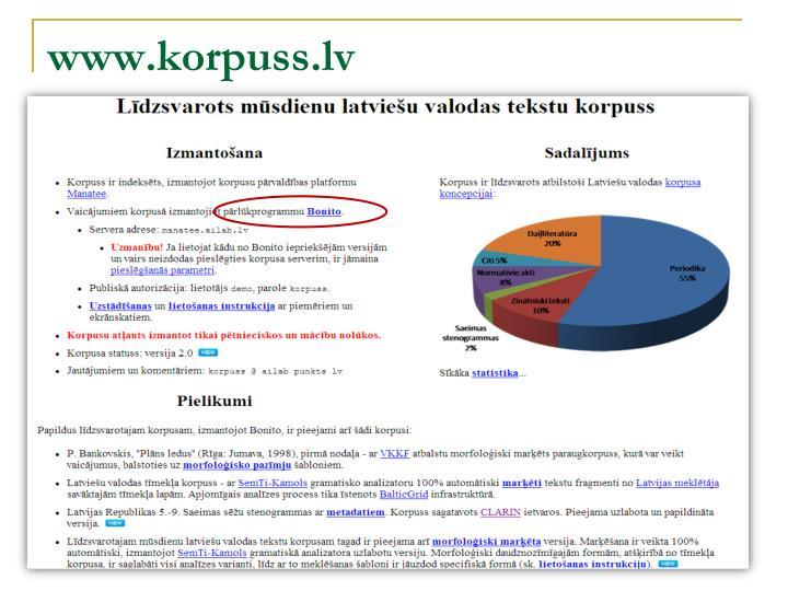 www.korpuss.lv