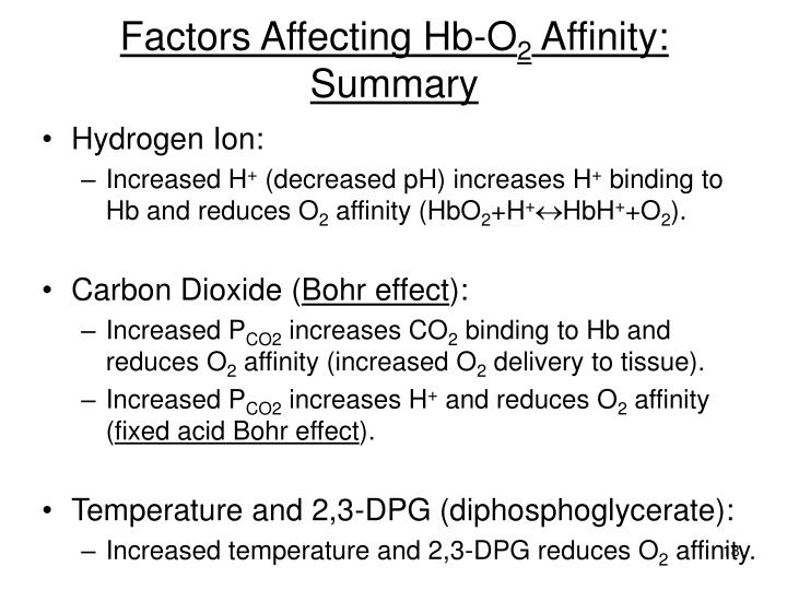 Factors Affecting Hb-O