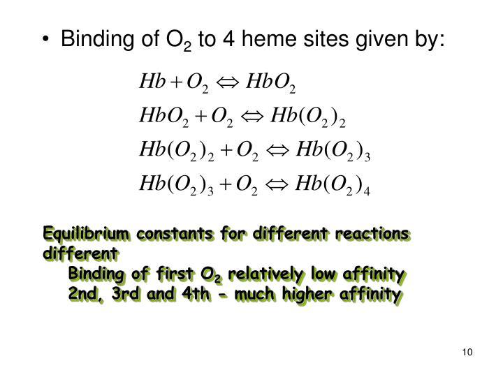 Binding of O