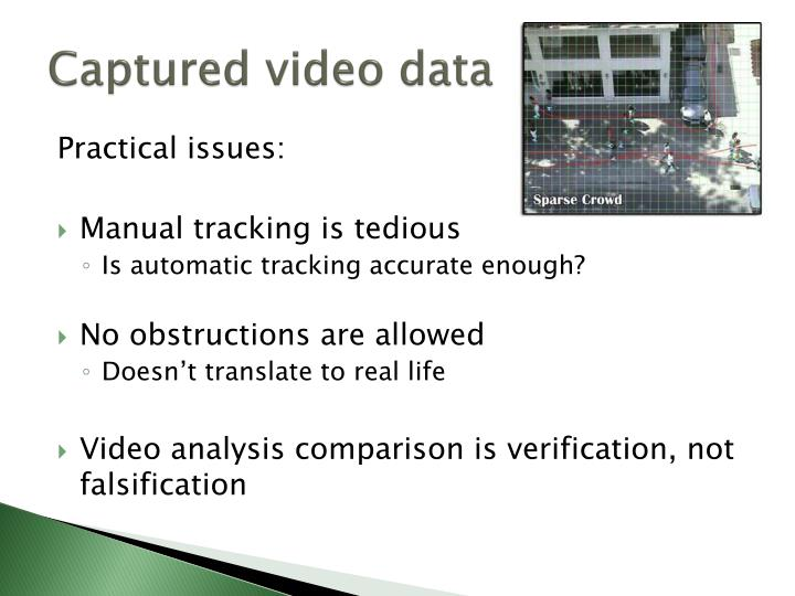 Captured video data