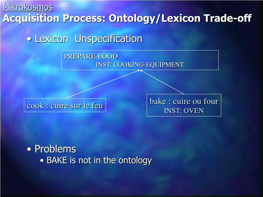 Lexicon  Unspecification