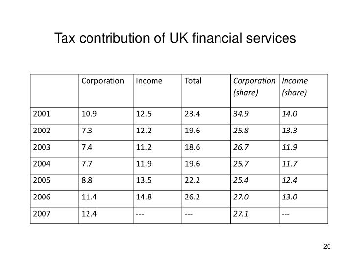 Tax contribution of UK financial services