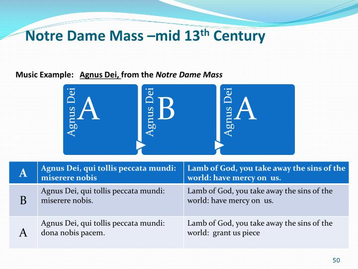 Notre Dame Mass –mid 13