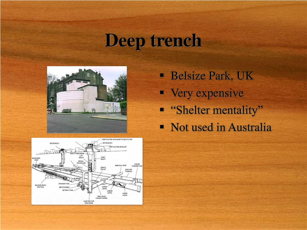 Deep trench