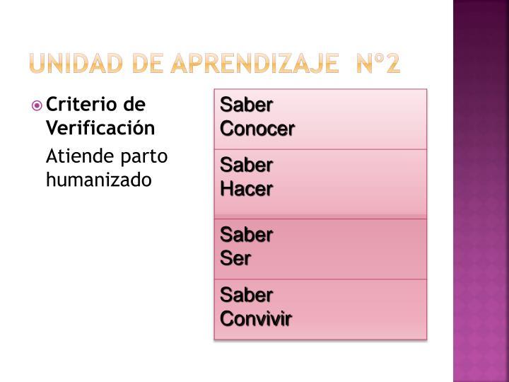 Unidad de Aprendizaje  Nº2