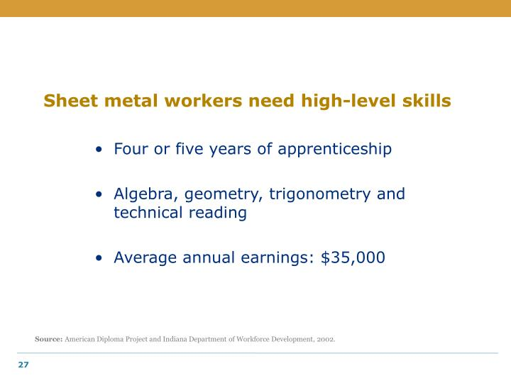 Sheet metal workers need high-level skills