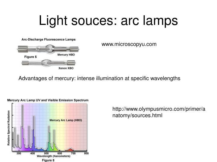 Light souces: arc lamps