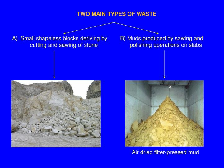 TWO MAIN TYPES OF WASTE