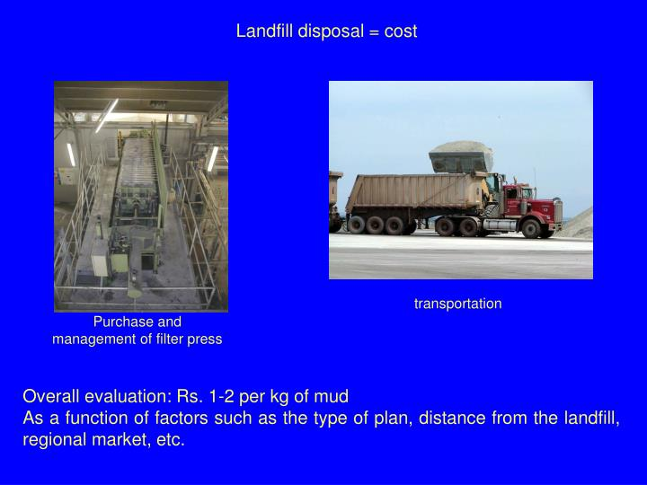 Landfill disposal = cost