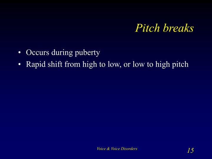 Pitch breaks