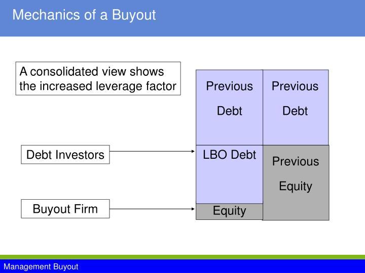 Mechanics of a Buyout