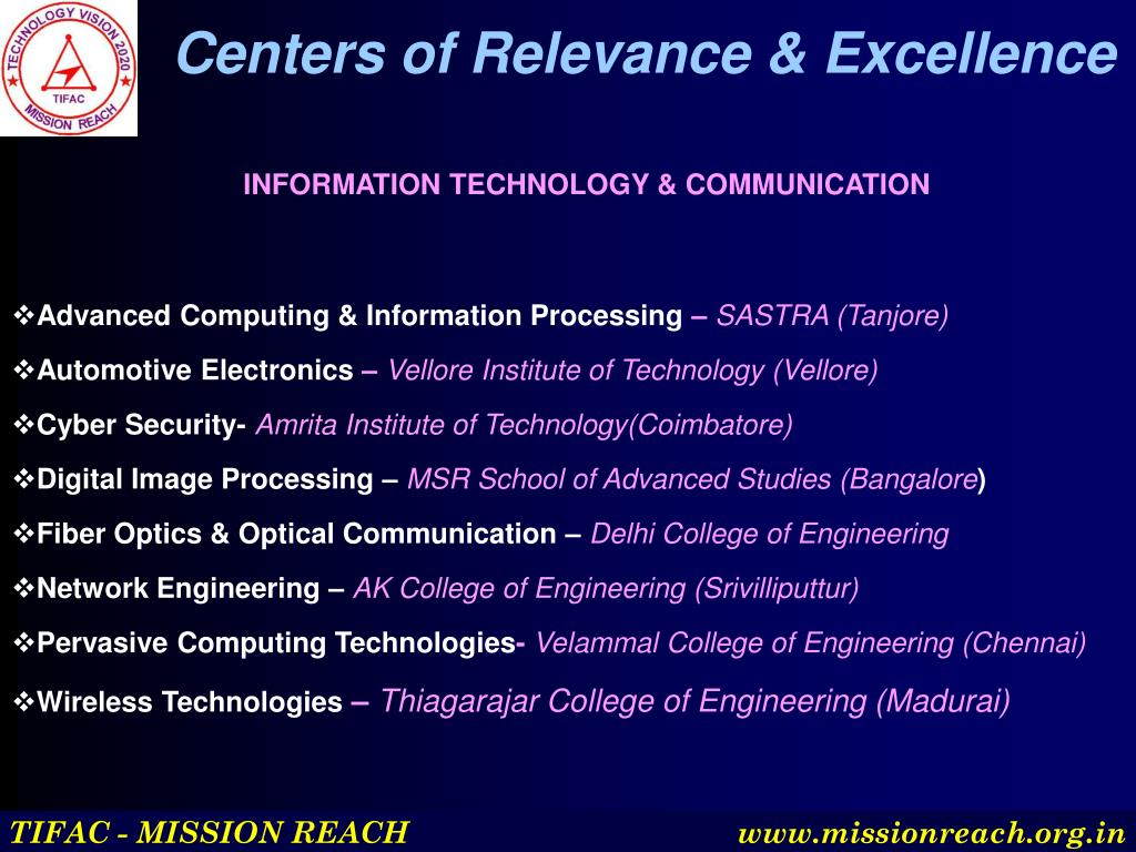 Centers of Relevance & Excellence