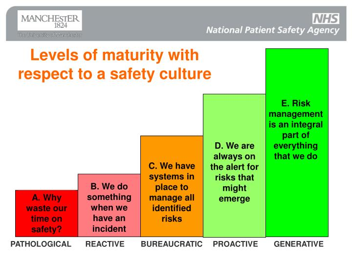 Safety Culture Powerpoint Pictures To Pin On Pinterest