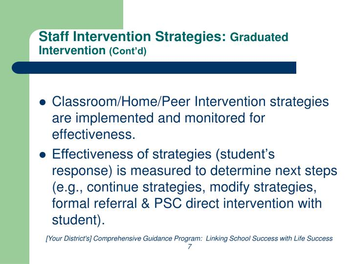 Staff Intervention Strategies: