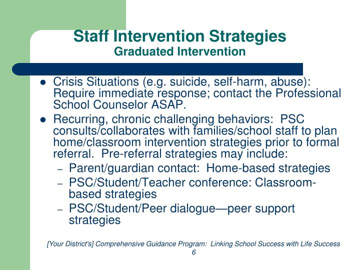 Staff Intervention Strategies