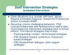 staff intervention strategies graduated intervention