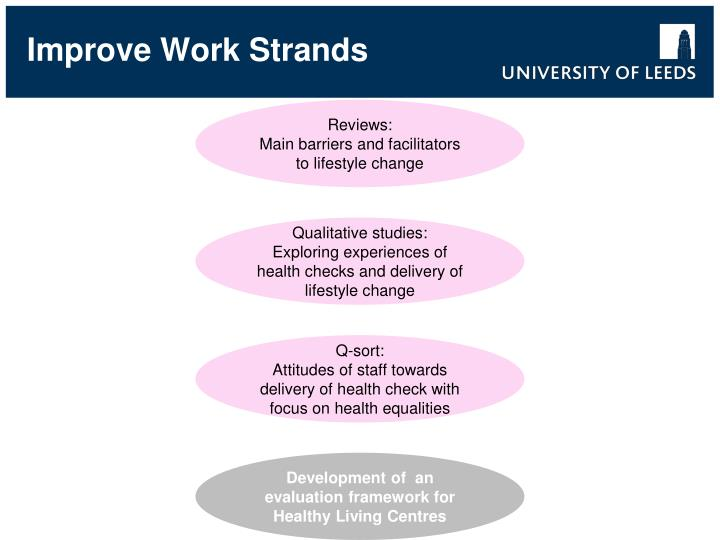 Improve Work Strands