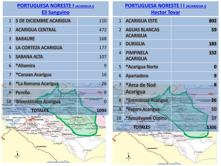 PORTUGUESA NOR-ESTE